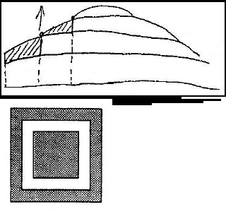 izotop elementa koji se koristi u radiometrijskom datiranju može se opisati pomoću sljedećeg snsd jessica dating 2014