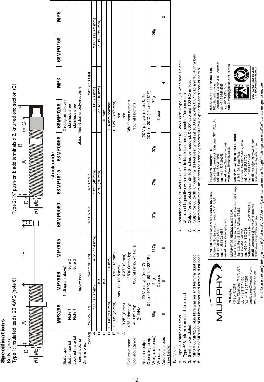 Thyristorsteller 1 x rotativo 40a 230v